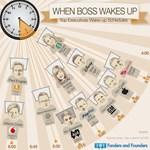 5 dolog, amivel a sikeres cégvezetők indítják a napot