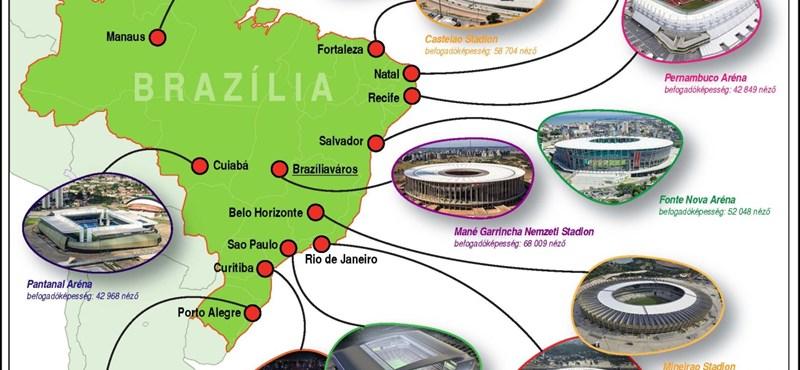 Itt vannak a brazil foci-vébé stadionjai