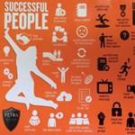 Ez a legfontosabb tényező a sikerhez vezető úton