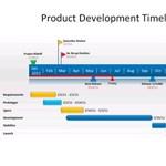 Látványos idővonal készítése, ingyenes szoftverrel