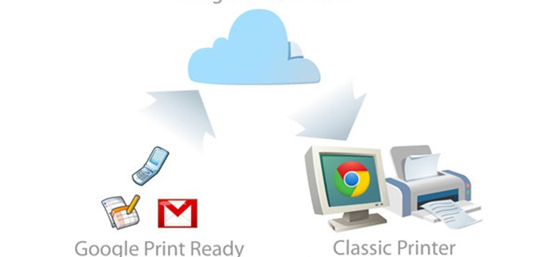 Erősen koncentrál a felhő-nyomtatásra a Google