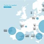 Nálunk van az egyik legdrágább tandíj Európában