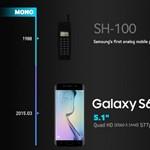 Szinte hihetetlen: így fejlődtek a Samsung-telefonok kijelzői