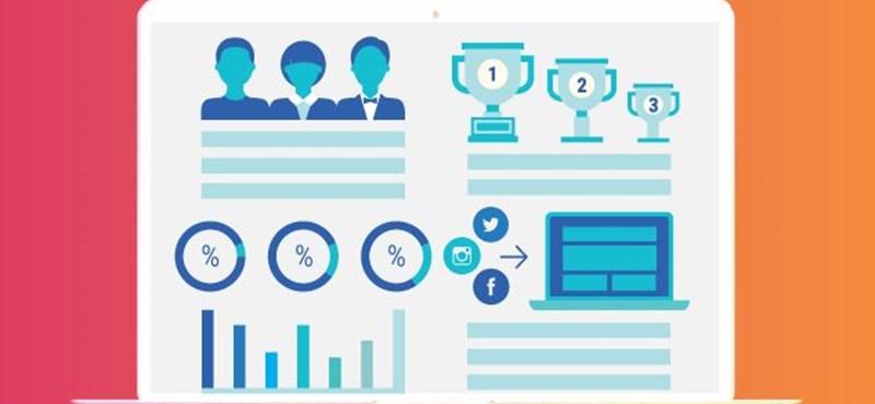 Ha van egy honlapja, imádni fogja a Google Analytics kiegészítőjét