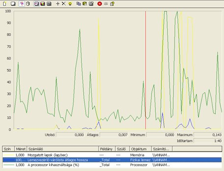 tudastar-rendszer-xp-benchmark3