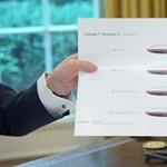 Vörös csíkokat festetne az elnöki különgépre Donald Trump