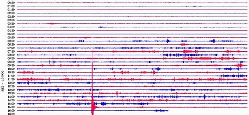 Földrengés volt Bicskénél