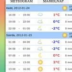 Lenyűgözően részletes időjárás előrejelzés a Chrome-hoz, magyarul