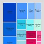 Van 20 milliója lakásra? Csaknem hatszor nagyobbat kap érte vidéken, mint a fővárosban