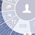 Platlas - a világ első szóciális háló atlasza