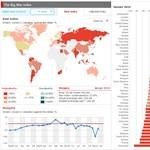 Big Mac-index: Magyarország még mindig olcsó hely