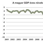 Jégverés készül, beborult az ég a magyar gazdaság felett
