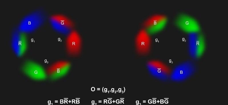 Óriási siker: 48 évnyi kutatás után most magyar tudósok találták meg az új részecskét, az Odderont