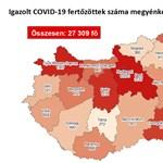 Egy nap alatt 16-an haltak meg a koronavírus miatt, 20 ezer fölött az aktív esetszám