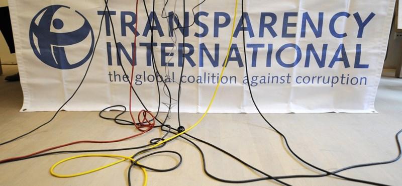 Terrorizmus és pénzmosás elleni harc: ezekkel takarózna a civiltörvény