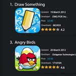 Vigyázat, ezek az appok teszik a leginkább függővé