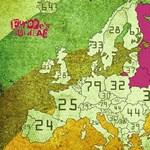 Tudjátok, melyik Európa leghosszabb szava?
