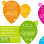 Íme az okok, amikért érdemes áttérni a Windows 8-ra