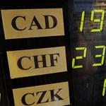 Továbbra is 233 forint felett jár a svájci frank