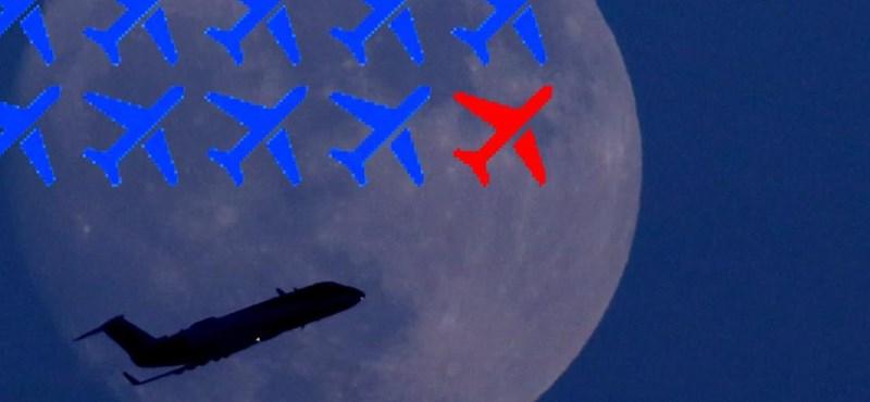 Mit tehet, ha zuhanni kezd önnel a repülőgép? Nem sokat, de előtte annál inkább
