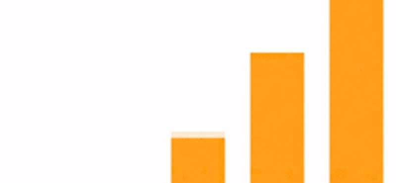 Statisztikák a körültekintő jelentkezés szolgálatában