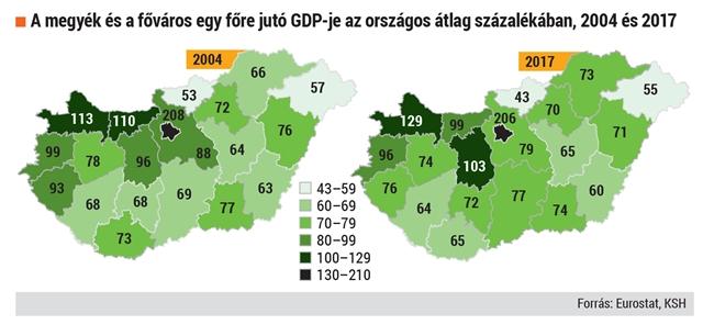 Hiába nő a magyar gazdaság, a régiónk többi országa így is sorra hagy le minket