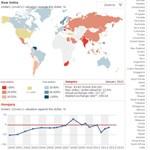 Big Mac-index: Magyarország még mindig olcsó