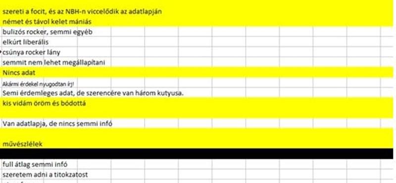 Listázás: felfüggesztették az ELTE BTK HÖK működését