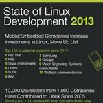 Kik miatt él a Linux?