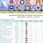 Két magyar egyetem szerepel a sanghaji rangsorban