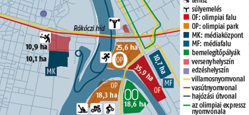 Tanulmány: Hatalmas nyereséggel képzelik el a budapesti olimpiát