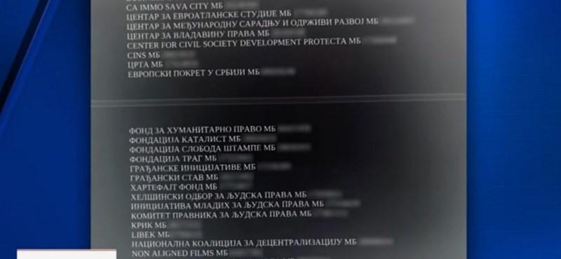 Állami szerv listázza Szerbiában a független újságokat, civil szervezeteket?