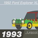 Nézze meg, ezek voltak az elmúlt 50 év leghíresebb autói – videó