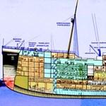 A jegesmedve esete a Titanickal